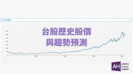 台股歷史股價與趨勢預測儀表板