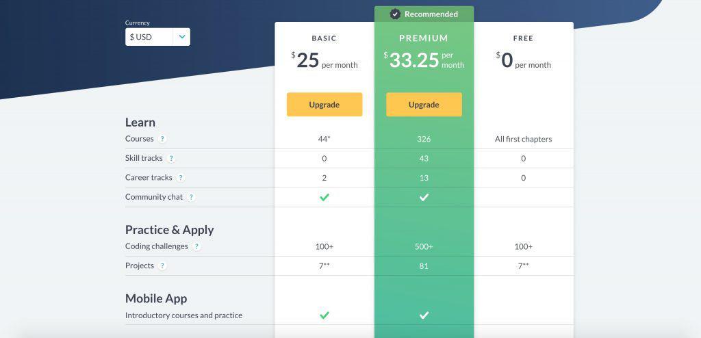 DataCamp付費方案