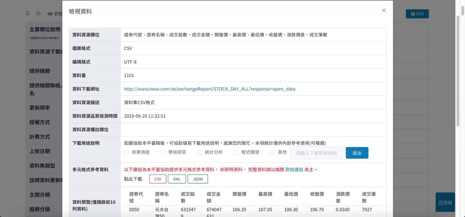 Python - 透過證交所開放資料API抓取台股當日交易資訊 - 檢視資料