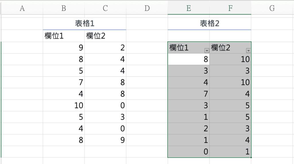 鬼速Excel,瞬間提升效率的快速鍵與實用技巧