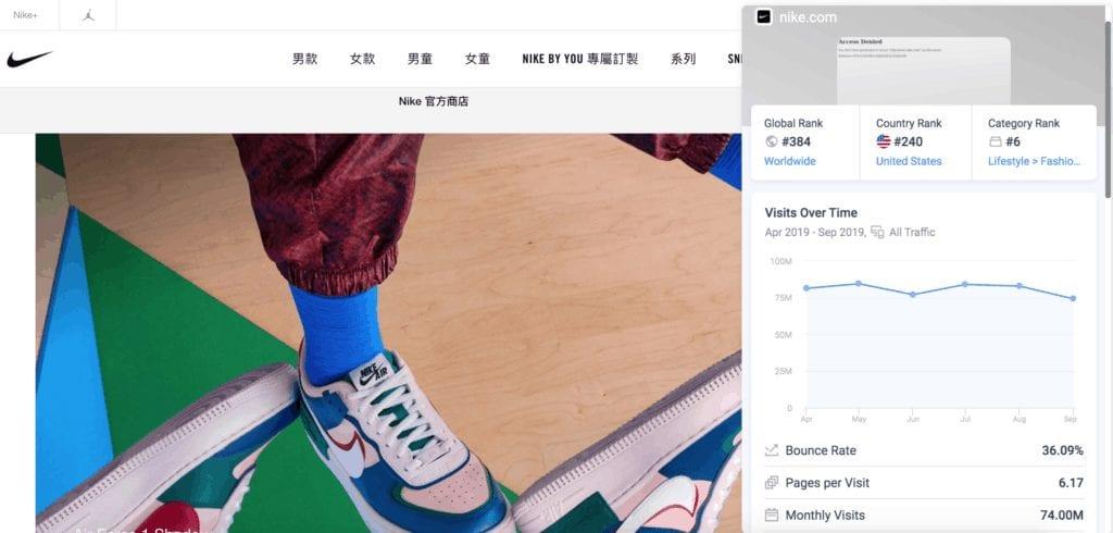 SimilarWeb可以看到網站的月流量,這個指標超級有用。如果你想找服飾品牌合作,但不確定哪一個品牌比較適合,不妨先看看各家流量,再依策略決定找大品牌或是中小型品牌。