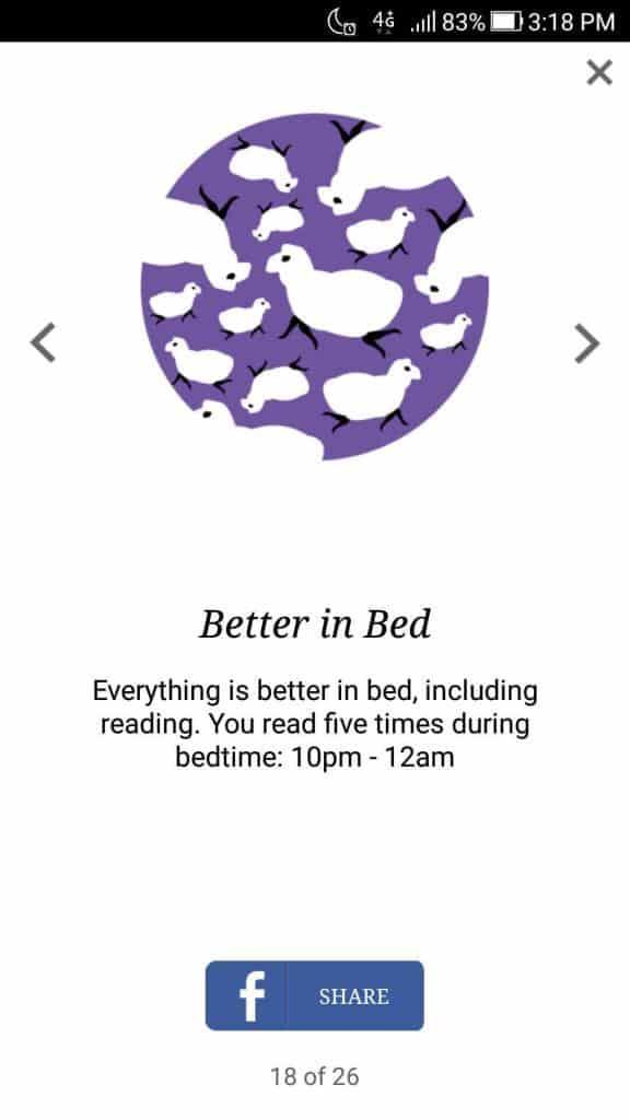 這個勳章代表我在晚上10:00-12:00點間閱讀超過五次。